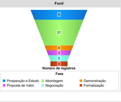 funil_1